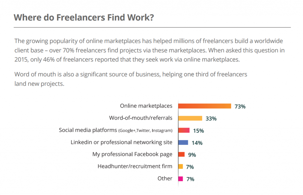 Freelancers work here