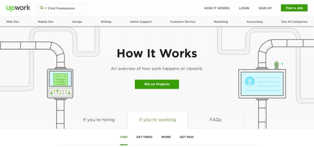 Website of Upwork